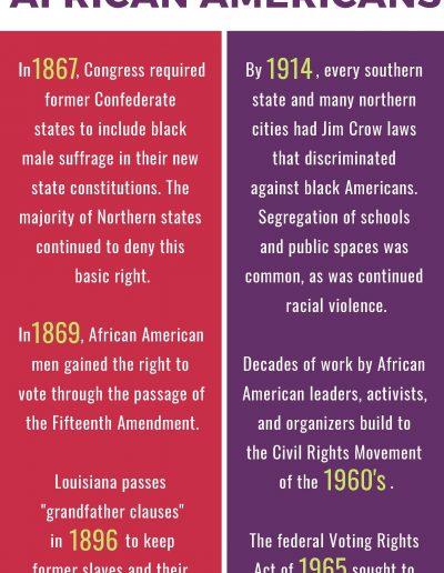 African Americans' Long Road