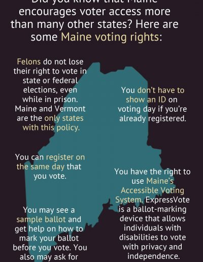 Voting Rights in Maine